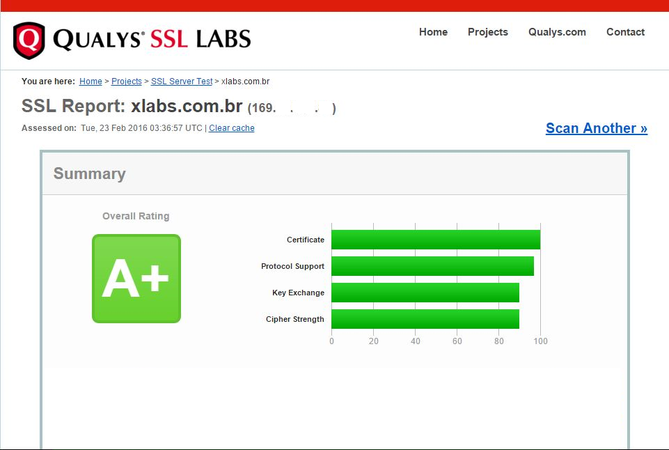 Strong_SSL_Qualys_A+